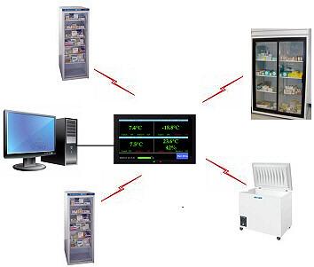 Refrigerator Freezer Alarm - Wireless Sensors
