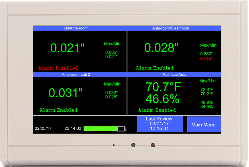 Cleanroom monitor with two pressure sensors and two temp/RH sensors