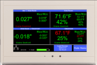 Build your own Environmental Monitoring System
